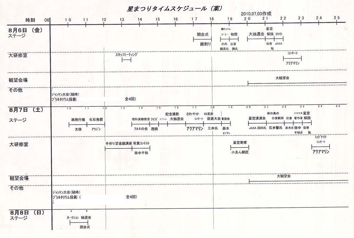 すべての講義 1日 円グラフ : 前日からの駐車場の占有などは ...